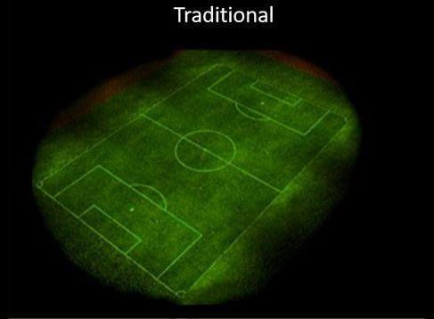 The Ligalight Concept - Traditional light